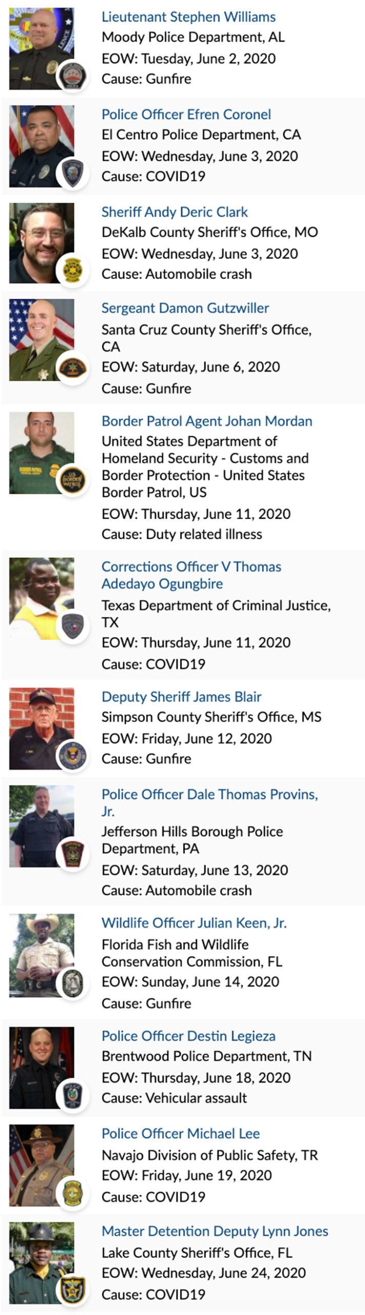 Officer Memorial 06-2020 1 of 2